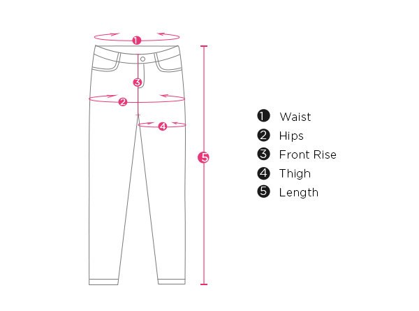 Image result for length waist hips